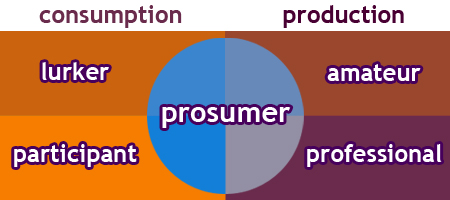 prosumer-simple-outline-bkn
