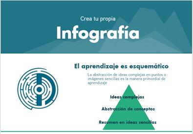 infografías para comunicar