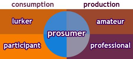 prosumer-simple-outline-bkn